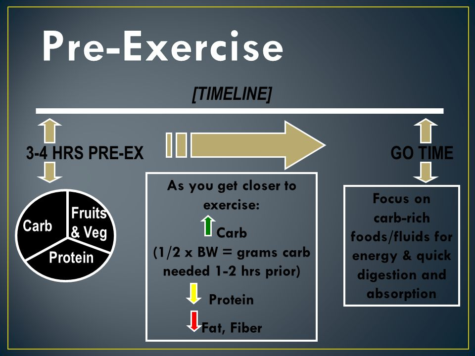 Pre-Exercise [TIMELINE] 3-4 HRS PRE-EX GO TIME